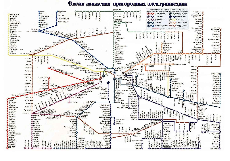 Схема направлений электричек с московских вокзалов